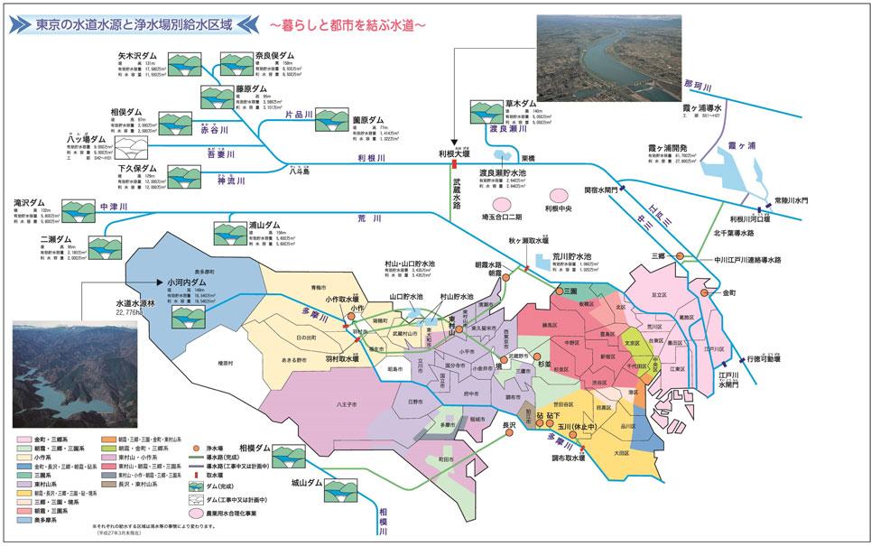東京の水道水源と浄水場別給水区域