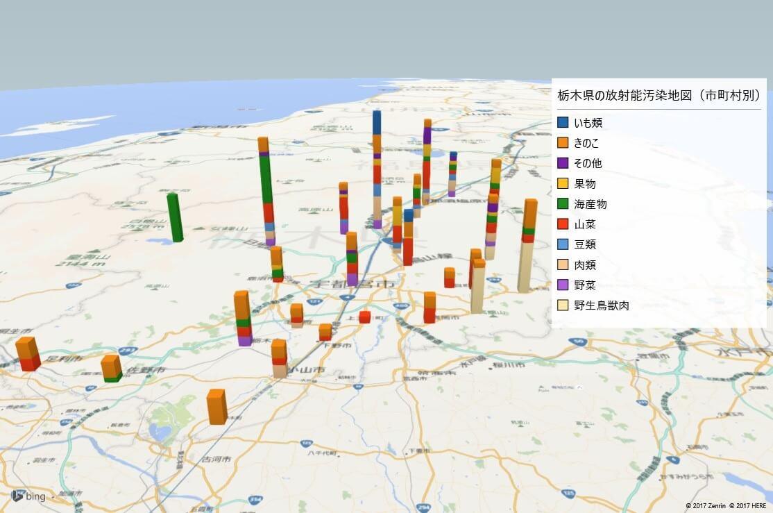 栃木県の放射能検査地図(市町村別)