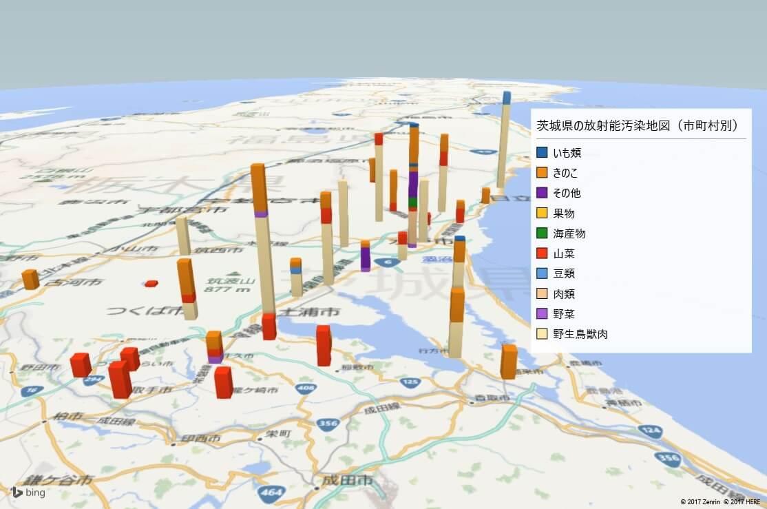 茨城県の放射能検査地図(市町村別)