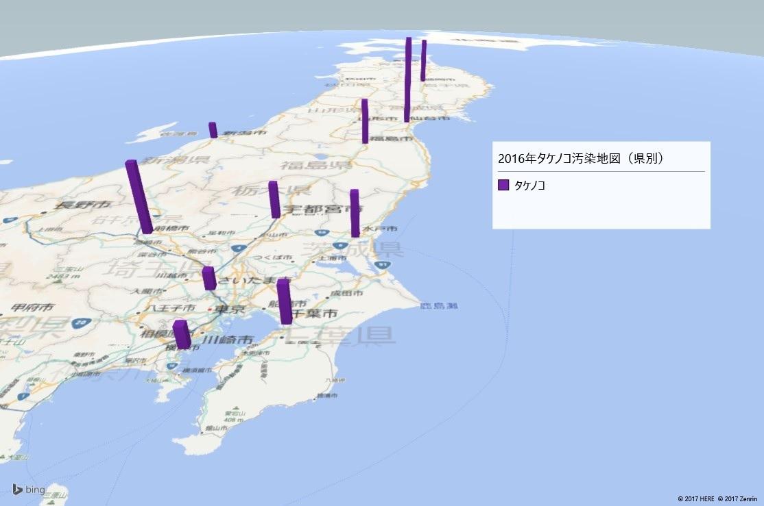 カテゴリー別の放射能検査地図(都道府県別)