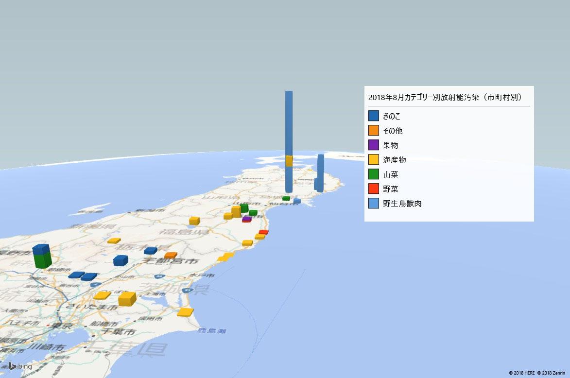 2018年8月カテゴリー別の放射能検査地図(市町村別)