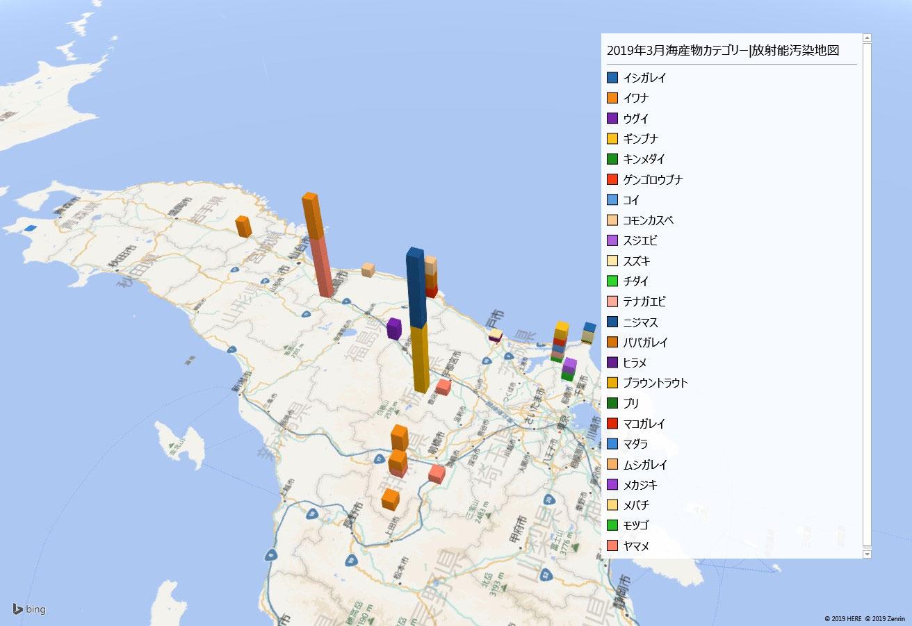 2019年3月海産物カテゴリー別|放射能検査地図